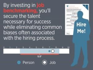 Job Benchmarking Poster